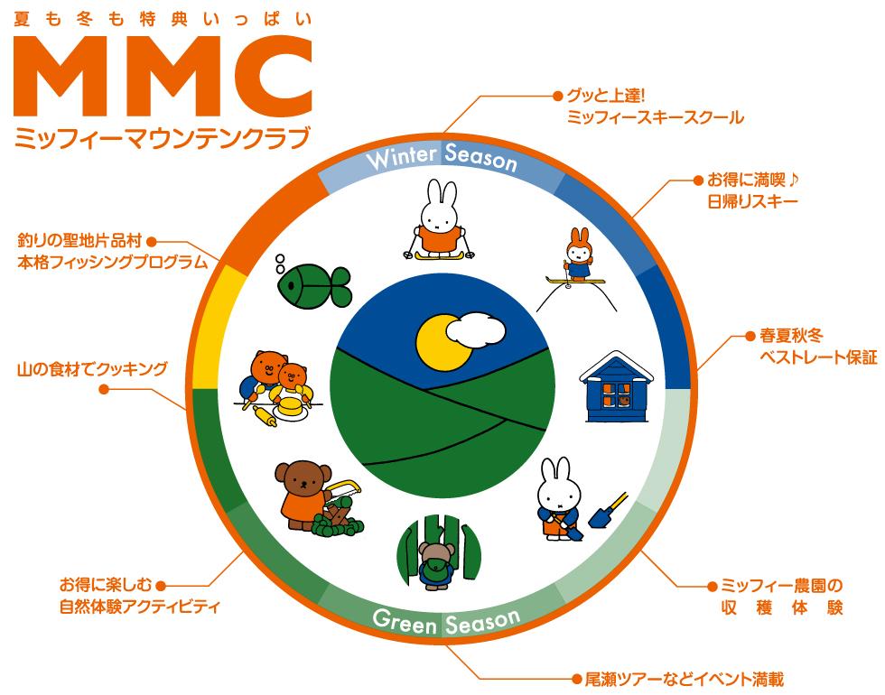 MMC_concept0608